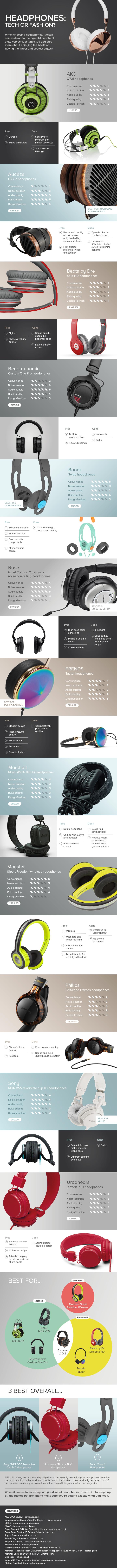 Best Headphones for 2014