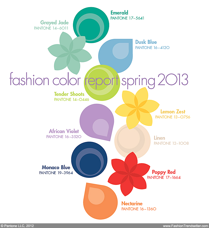 Pantone Fashion Color Report Spring 2013 Posted By Senay Gokcen
