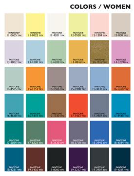 Lenzing Color Trends Spring/Summer 2015 - Womenswear