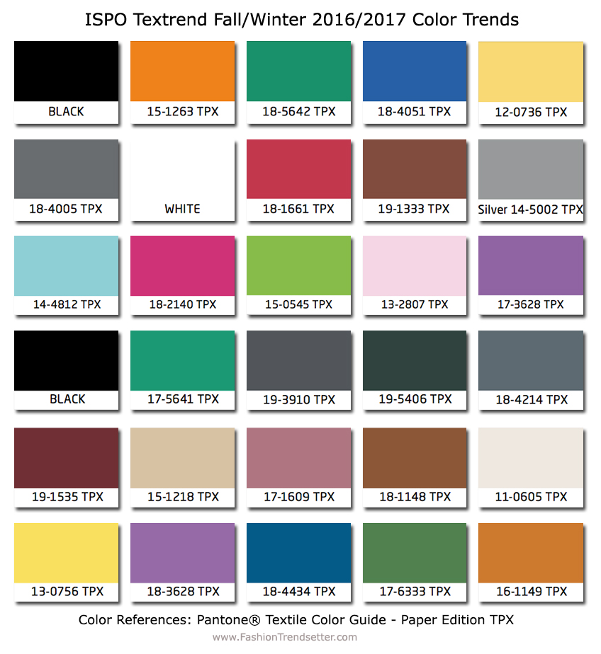 S 2018 Colour Forecast Fashion Vignette Designers Ss And Today