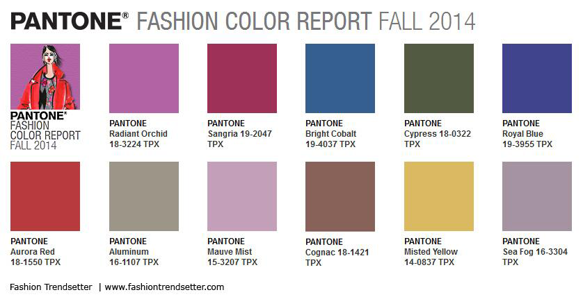 Pantone Fashion Color Report Fall 2017