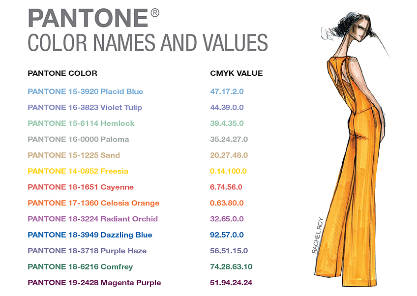 Pantone Fashion Color Report Spring 2014 ‹ Fashion Trendsetter