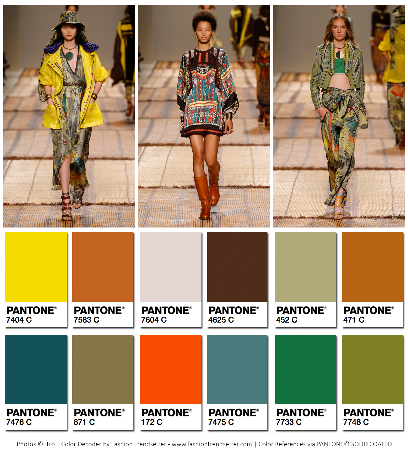 Etro Spring/Summer 2017 Collection Color Codes 1