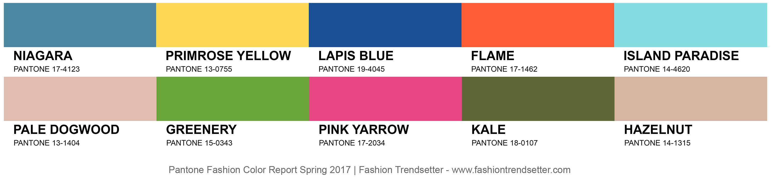 Pantone Fashion Color Report Spring 2017 | Color Card by Fashion Trendsetter