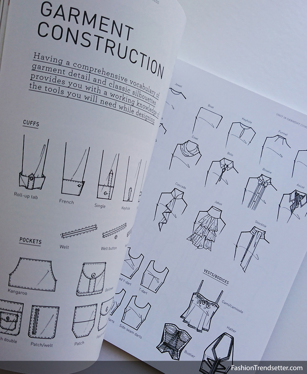 Handbook for fashion designing best drafting techniques 69